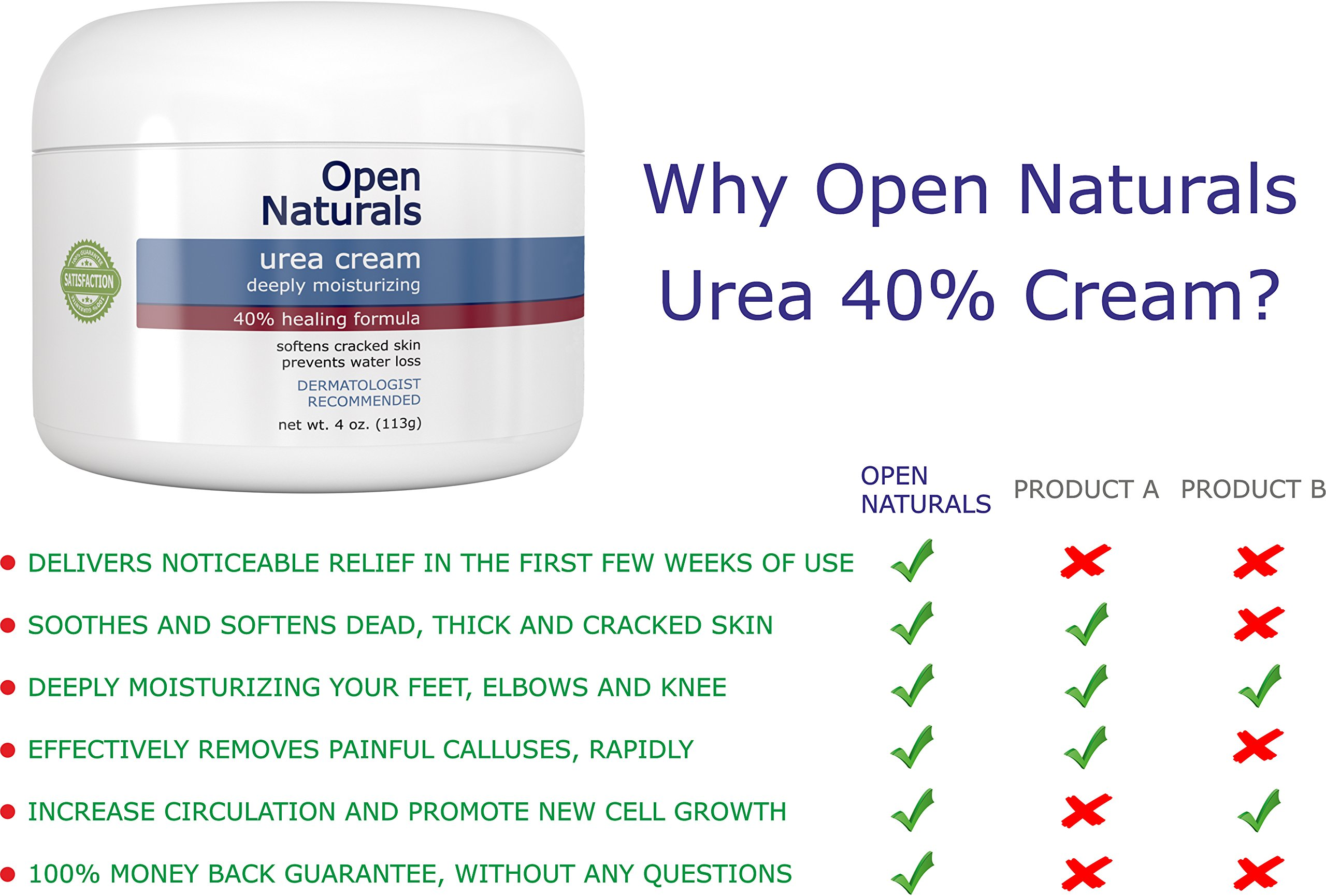 Open Naturals Urea 40% Foot Cream - 4 oz - Premium Callus Remover - Moisturizes and Rehydrates Thick, Cracked, Rough, Dead and Dry Skin - Elbow, Feet - Your Satisfaction or 100% Money Back Guarantee by Open Naturals (Image #3)