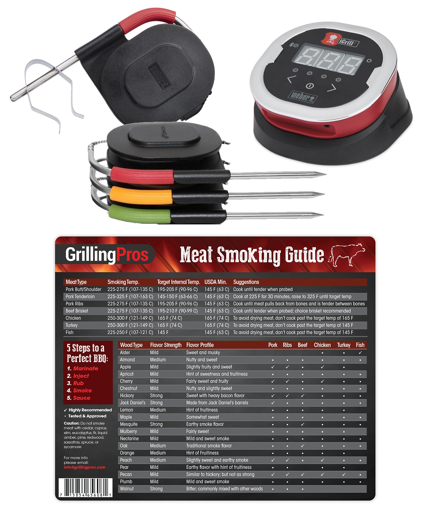 GrillingPros Weber iGrill2 Complete Master Kit with 3 Pro Meat Probes, 1 Ambient Pro Probe Meat Smoking Guide Magnet