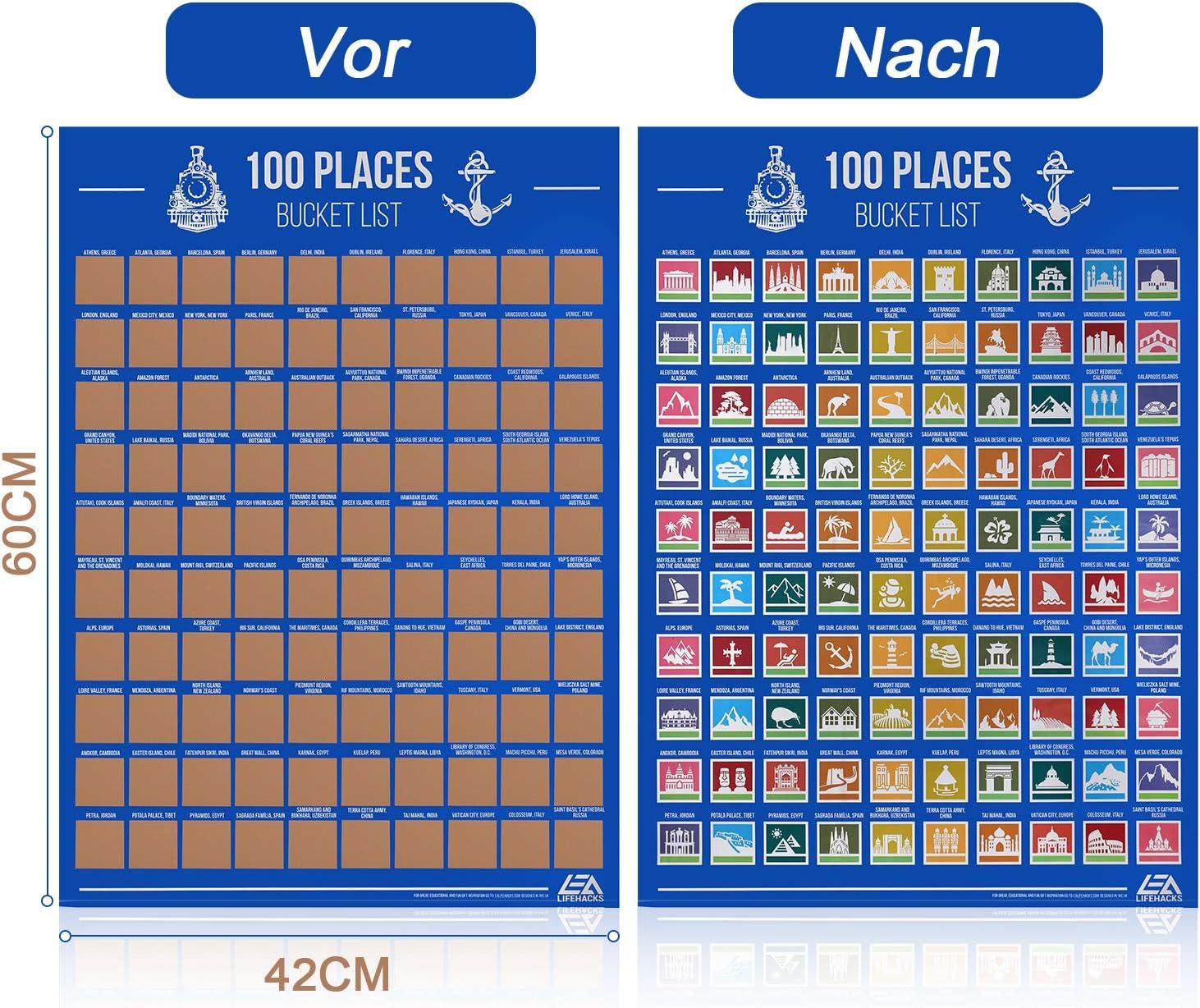 Anpro Scratch Poster List