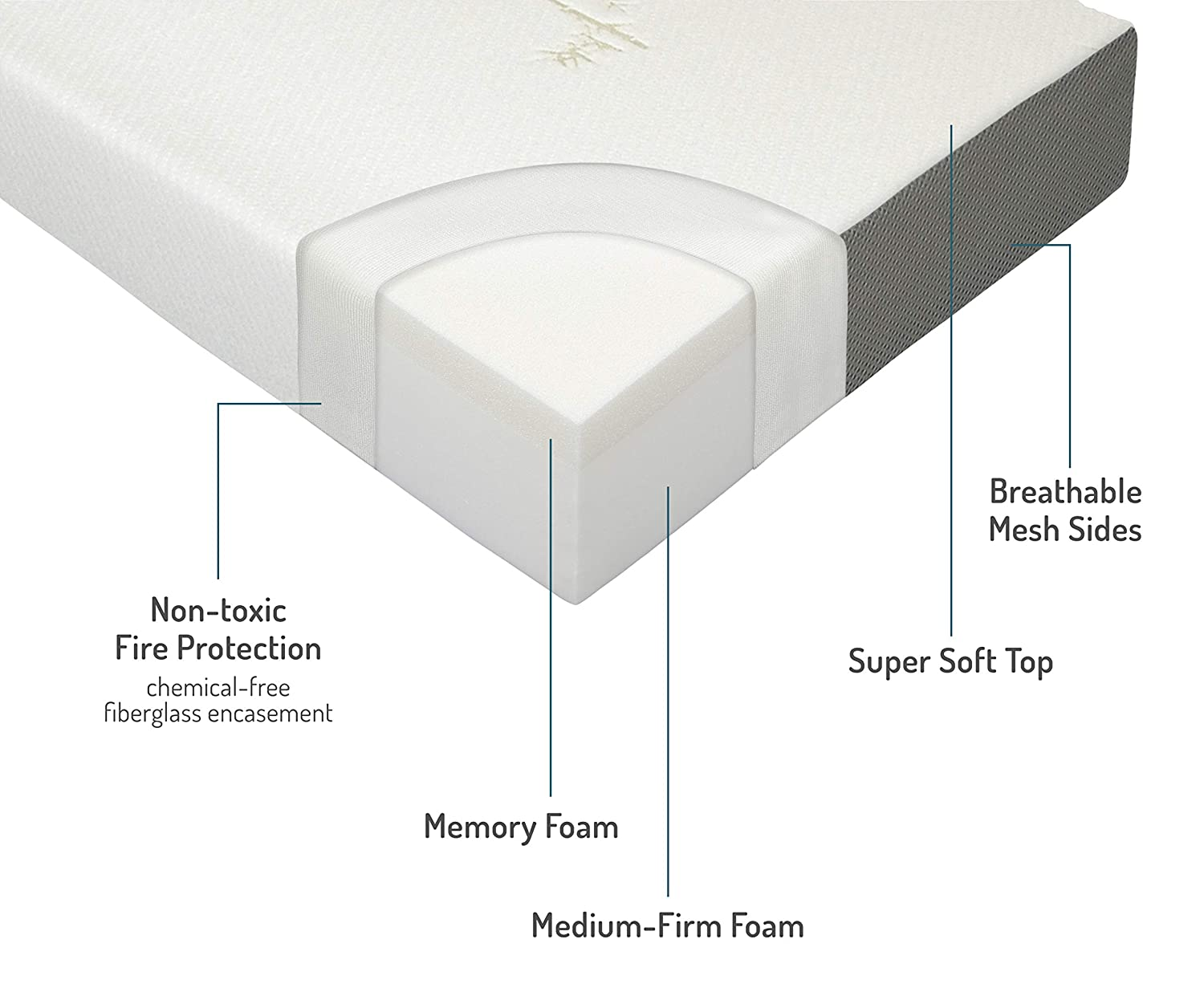 Full Milliard 6-Inch Memory Foam Tri-fold Mattress with Ultra Soft Removable Cover with Non-Slip Bottom