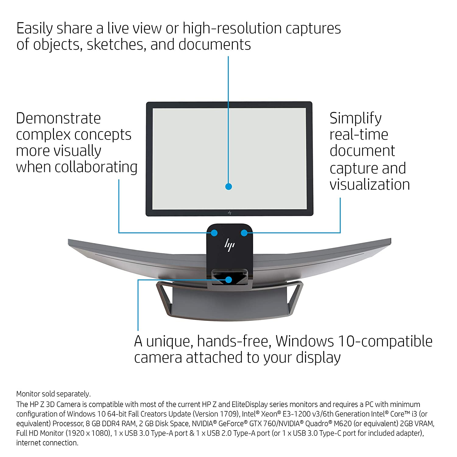 HP Z 3D Camera with SLAM Fusion Scanning, Compatible with Most Current HP Z  and EliteDisplay Series Monitors and Windows 10 PCs