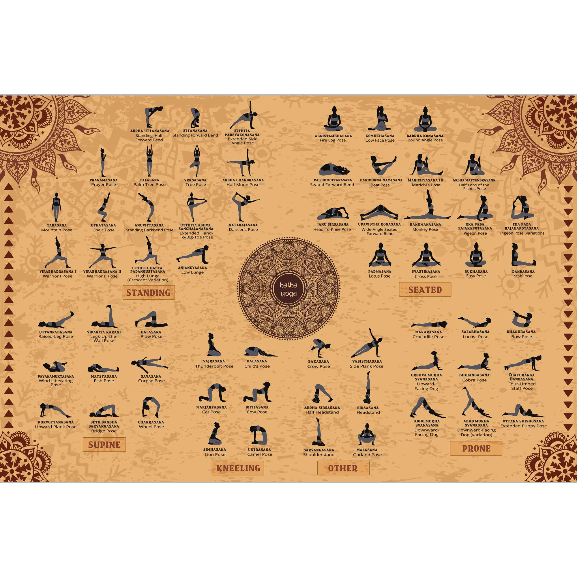 Yoga Stretches Poster