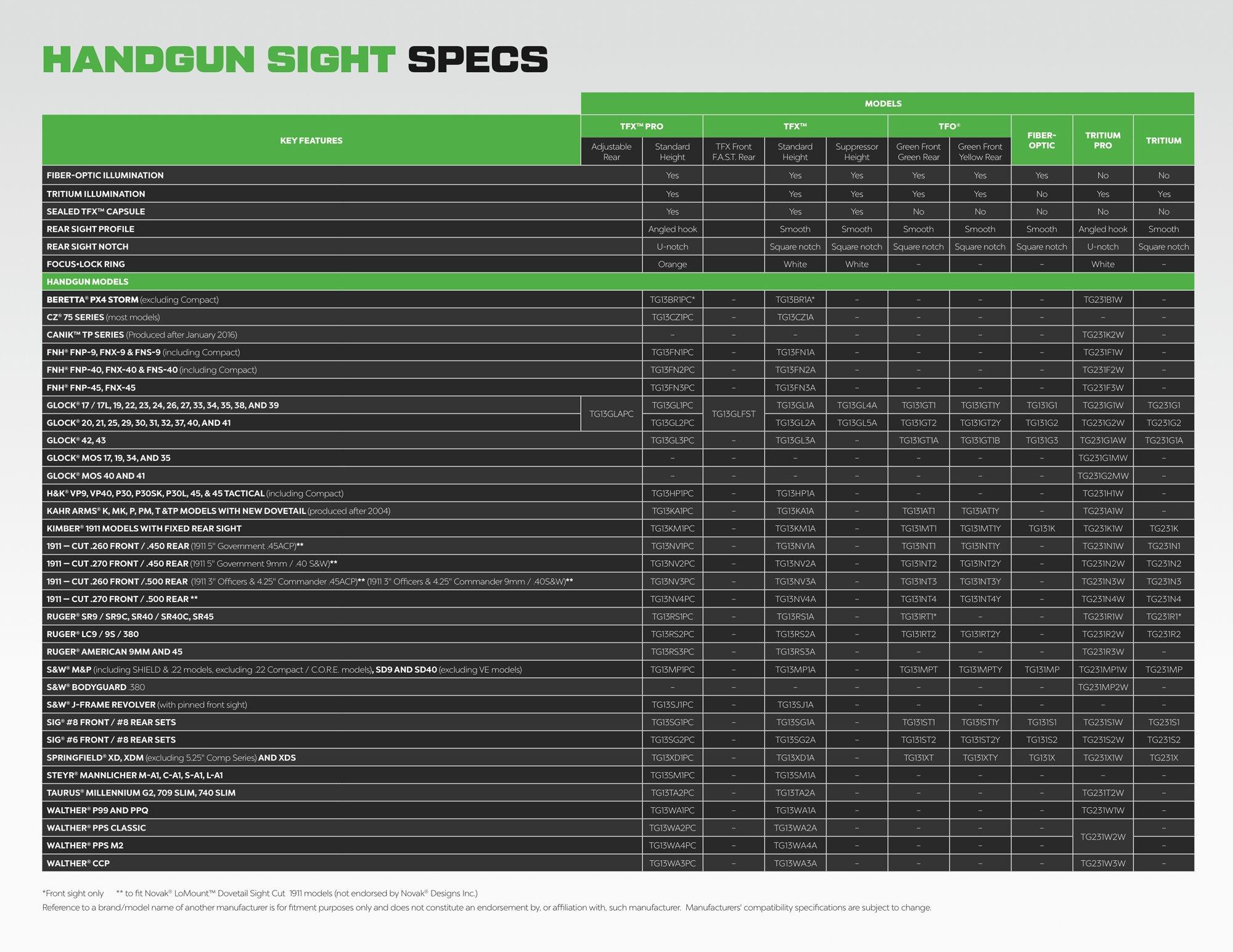 TRUGLO TFX Handgun Sight Set - Glock High