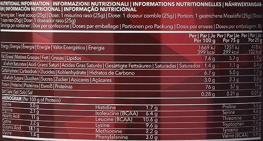 100% Whey Premium Protein - Complemento alimenticio en polvo, 900 g, sabor Chocolate: Amazon.es: Salud y cuidado personal