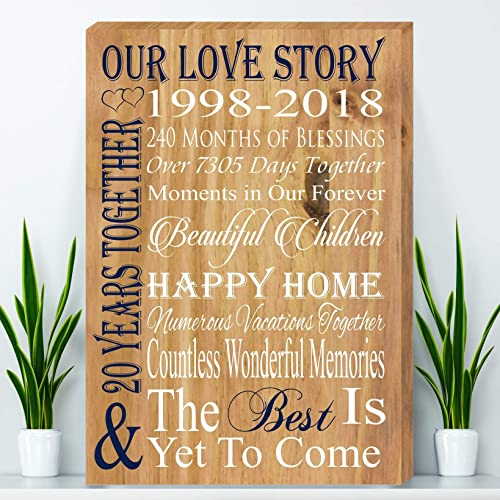Image Unavailable  sc 1 st  Amazon.com & Amazon.com: 20 Years Anniversary China Anniversary Gift Canvas ...
