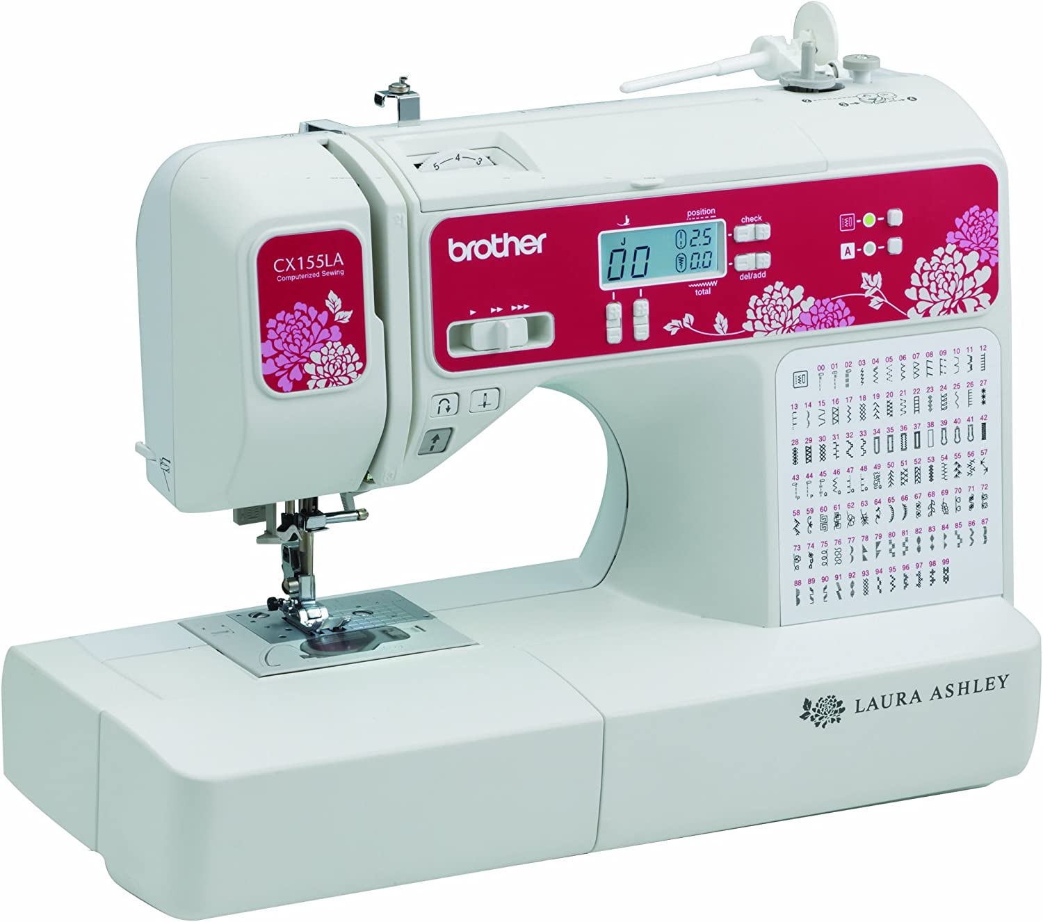 Top 8 Best Sewing Machine For Quilting Reviews in 2020 7