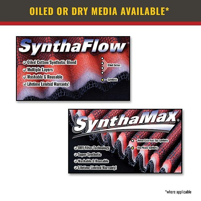 Airaid 801-015 Direct Replacement Premium Dry Air Filter AIR-801-015