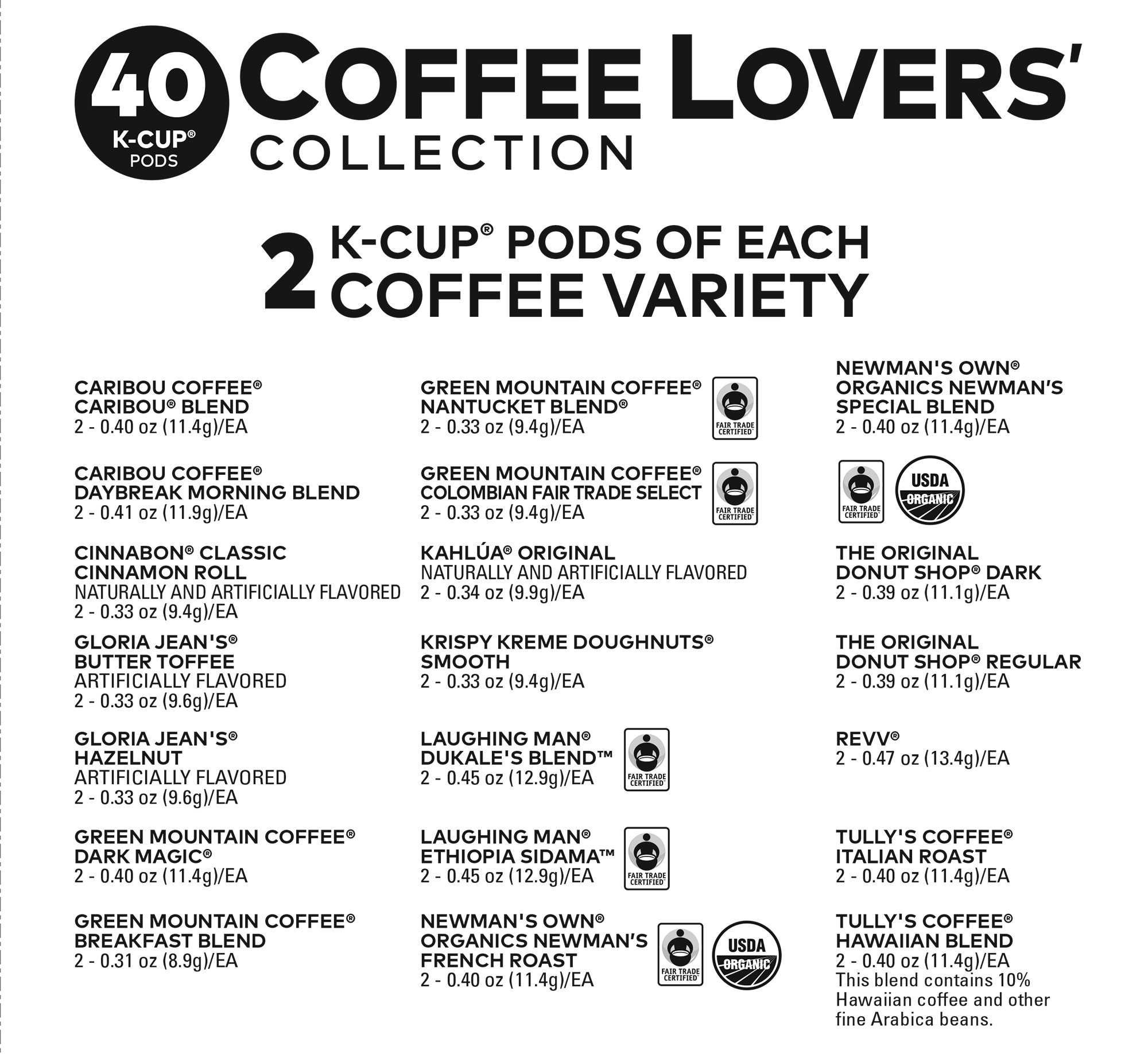 Keurig Coffee Lovers' Collection Sampler Pack, Single Serve K-Cup Pods, Compatible with all Keurig 1.0/Classic, 2.0 and K-Café Coffee Makers, Variety Pack, 40 Count by Variety Packs (Image #3)