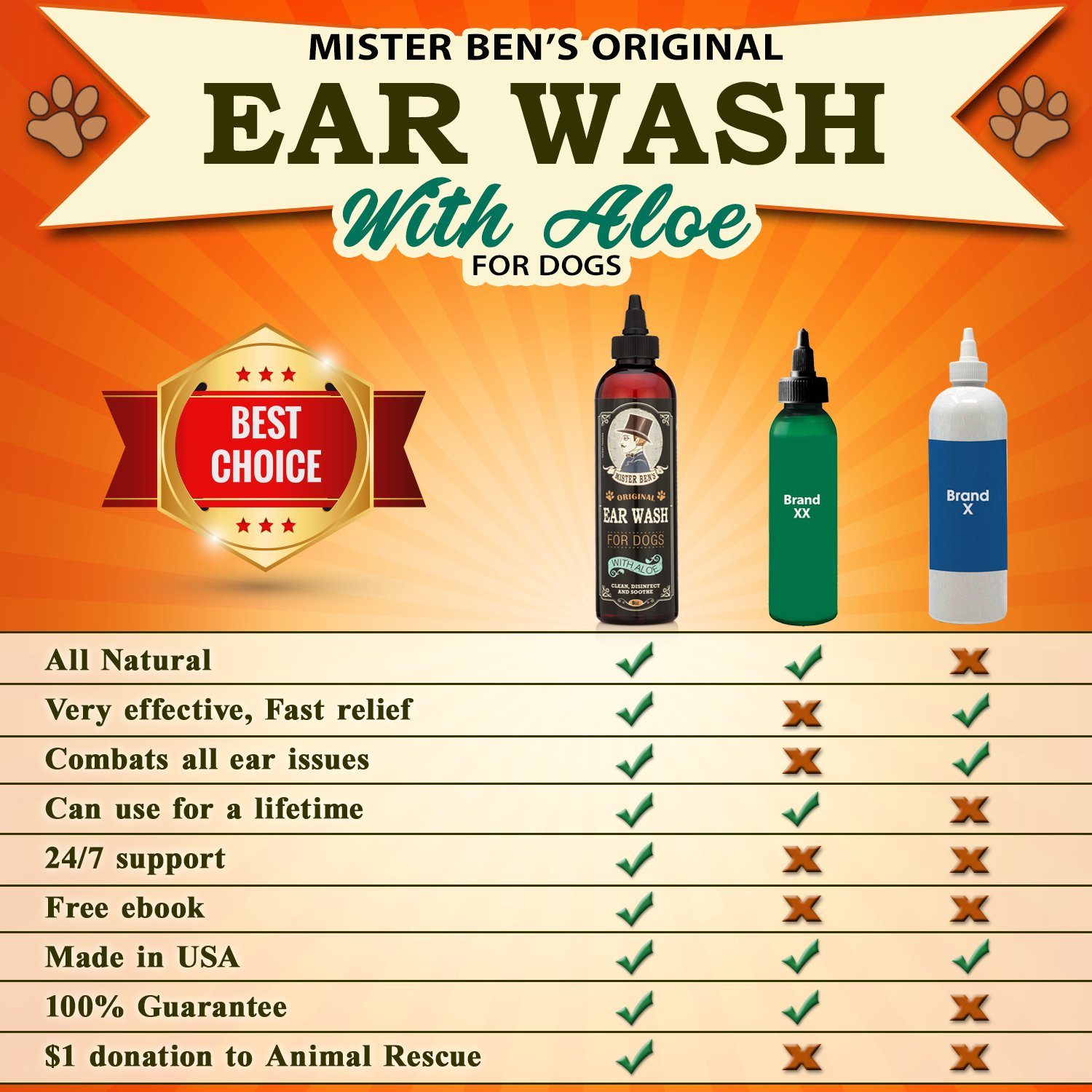 Mister Ben's MOST EFFECTIVE DOG EAR WASH Voted the Best Dog Ear Cleaner - Provides FAST RELIEF from Dog Ear Infections, Irritations, Itching, Odors, Bacteria, Mites, Fungus & Yeast by Mister Ben's (Image #4)