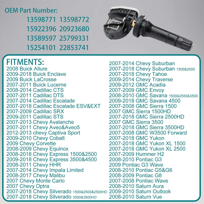 Tire Pressure Monitoring Systems (TPMS) Chevrolet Suburban GMC ...