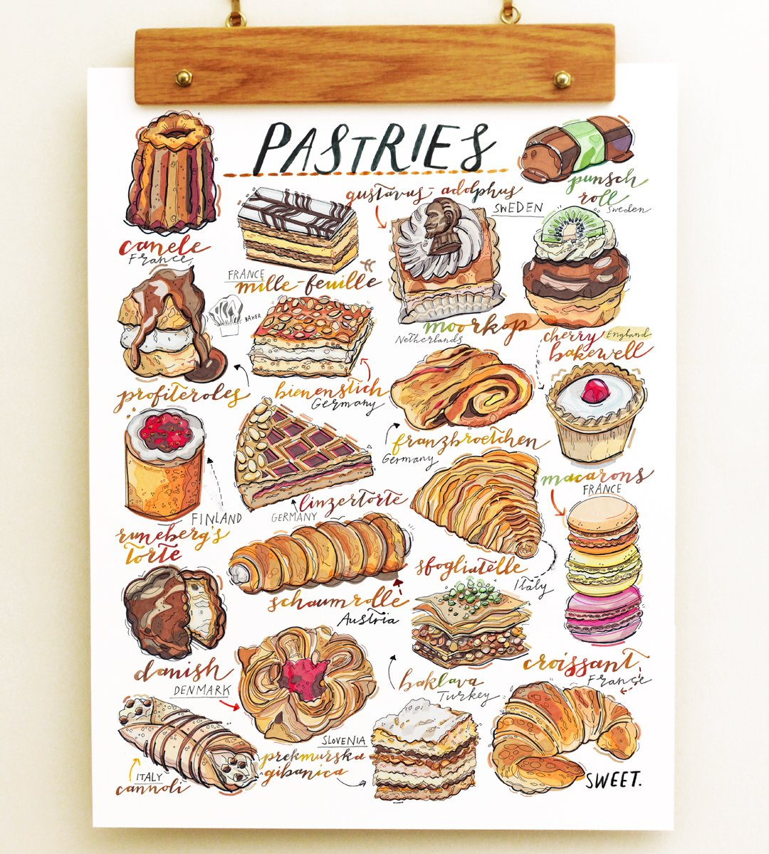 Pastries Print by LouPaper