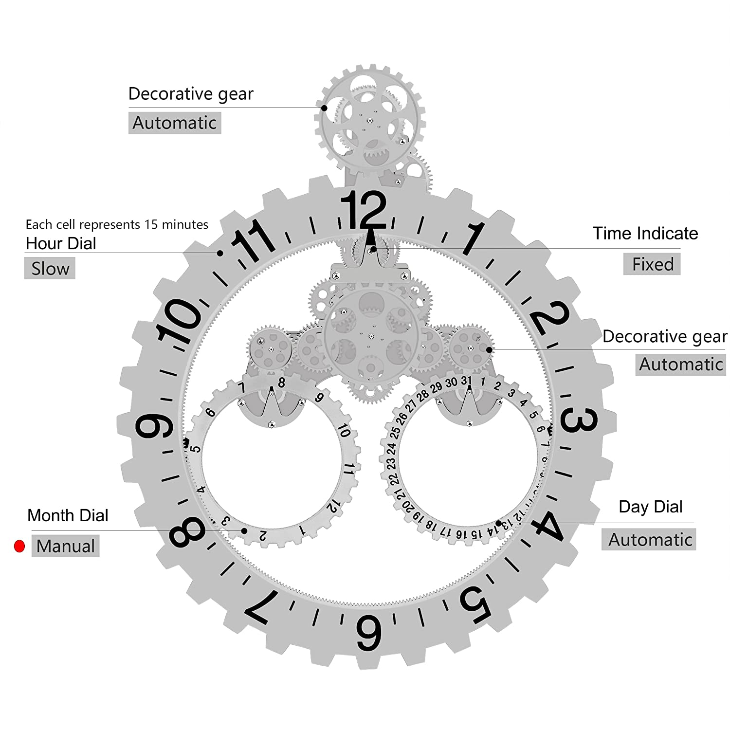 Premium Plastic and Metal Brain Artworks Black Gear Clocks Wall Decoration for Living Room Bedroom 12.2 x 8.7 SevenUp Large Decorative Wall Clock Silent Non Ticking,12.2 x 8.7