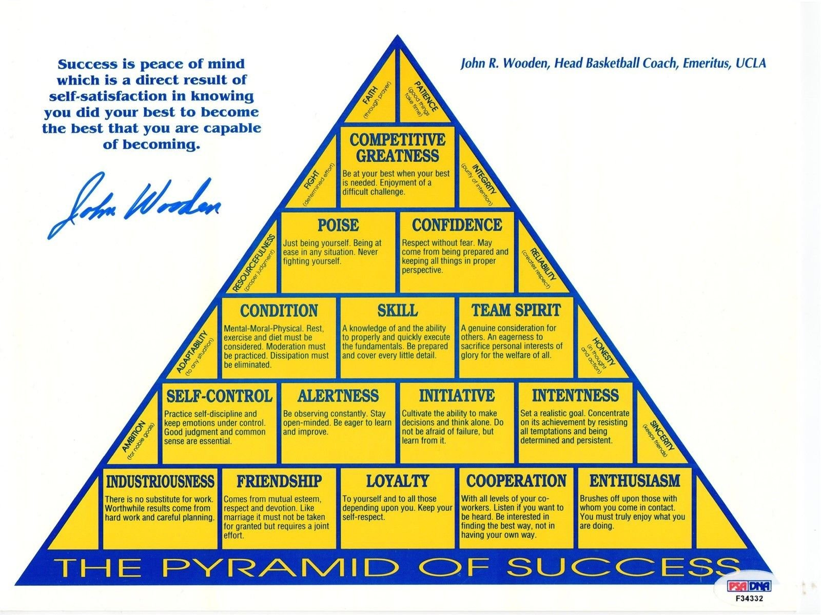 John Wooden signed Pyramid of Success PSA/DNA UCLA Coach autograph