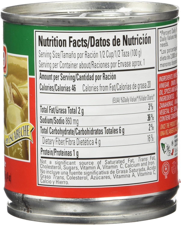 El Mexicano Jalapeño Entero - Paquete de 24 x 215 gr - Total ...