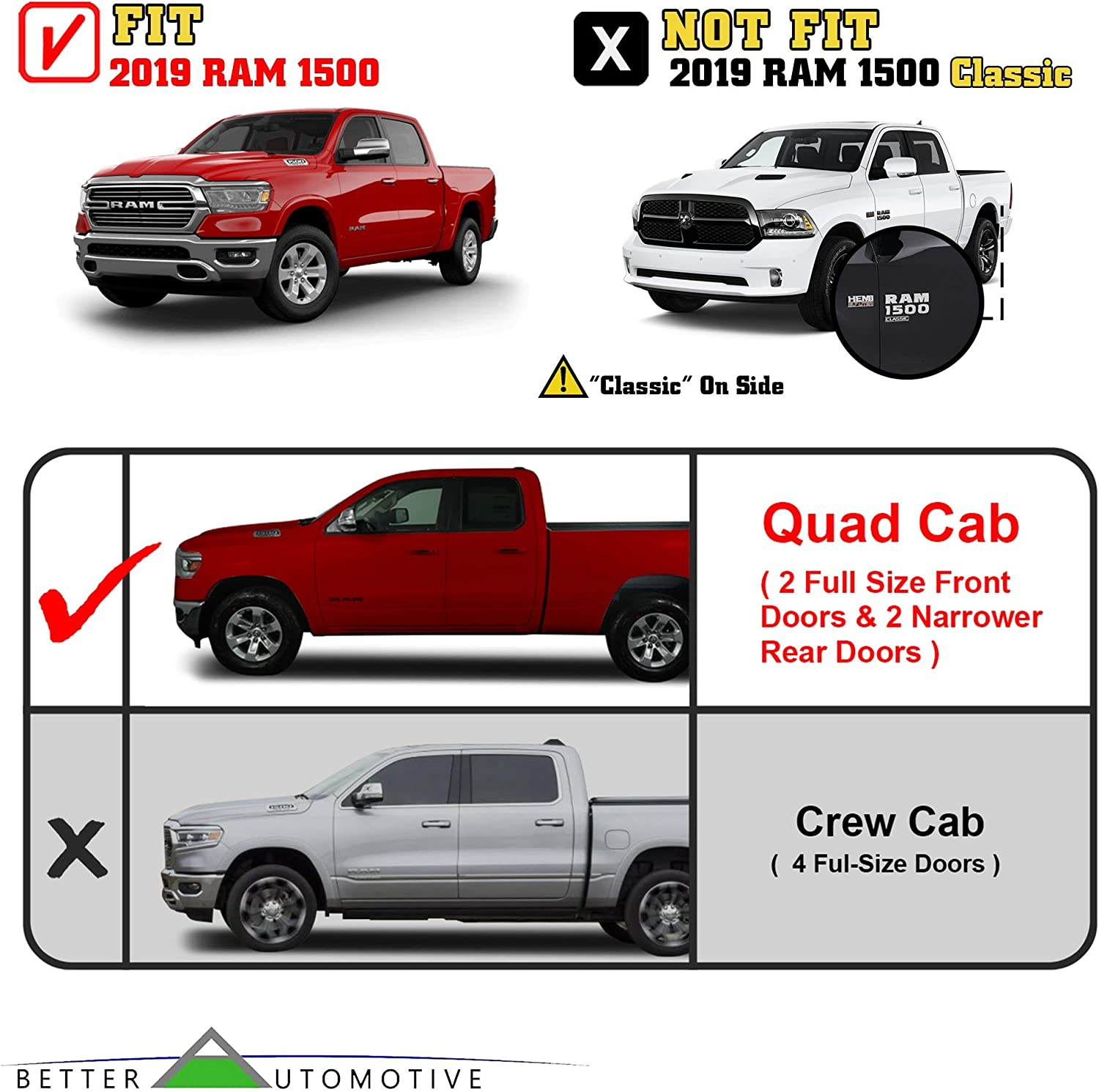 BETTER AUTOMOTIVE 5 Side Steps Compatible with 2019-2020 Dodge Ram 1500 Quad Cab Excl. 2019 Ram 1500 Classic Truck Pickup 5 Oval Bend Stainless Steel Running Boards Side Nerf Bars Off Road 2Pcs