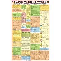 Maths Formulas Chart