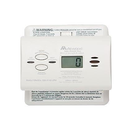 Carbon monoxide detector keeps going off in my camper