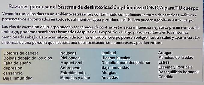 Amazon.com: Cartel promocional de Desintoxicación Iónica Baño de Pies Iónico Spa Chi Limpieza. Detox Foot Bath Poster in Spanish: Health & Personal Care