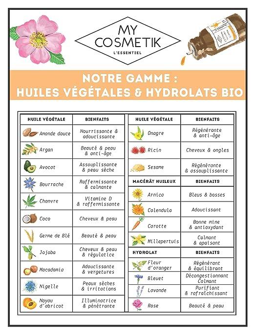 MyCosmetik - Aceite vegetal de ricino ecológico, 50 ml: Amazon.es: Salud y cuidado personal