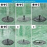 AISITIN Solar Fountain Pump, 1.4W Circle Garden