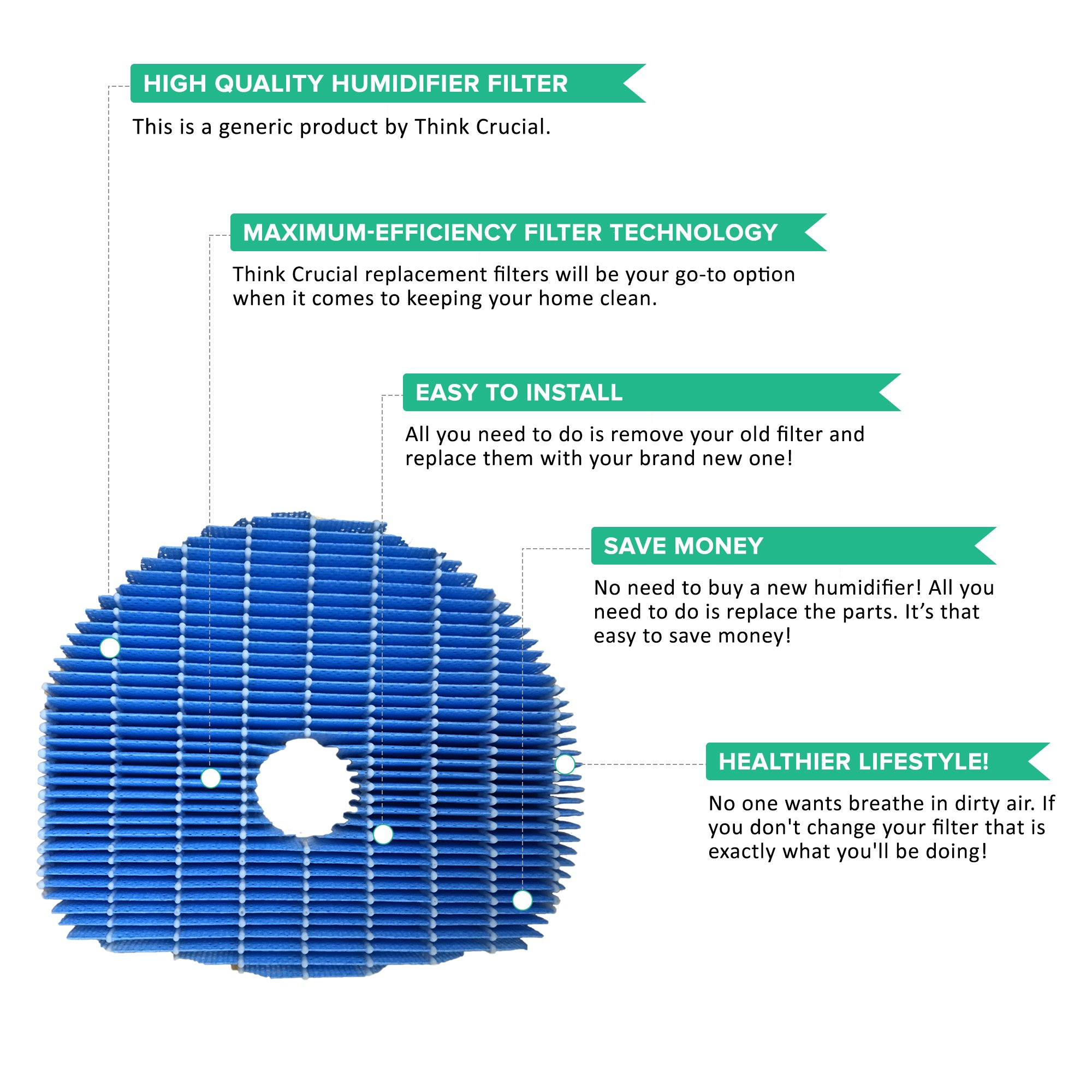Think Crucial Replacement For Sharp Humidifier Filter Fits KC-850U & KC-860U by Think Crucial (Image #3)