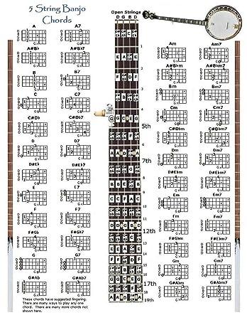 Amazon 5 String Banjo Chords Chart Note Locator Musical
