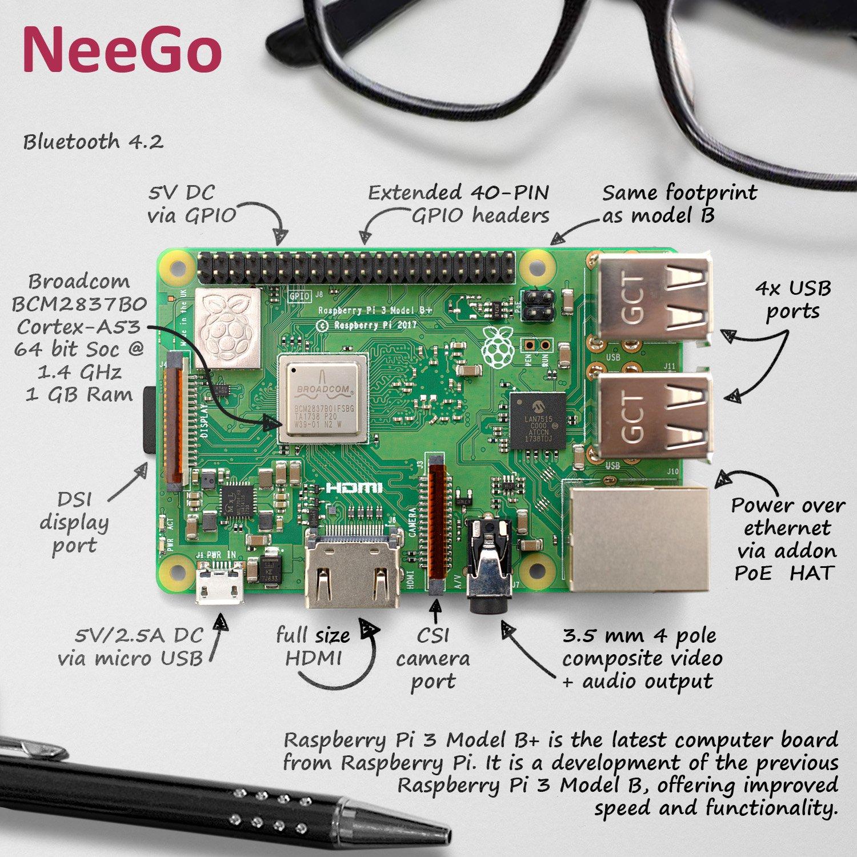 NeeGo Raspberry Pi 3 B+ (B Plus) Starter Kit – Pi 3 Model B Barebones Computer Motherboard with 64bit Quad Core CPU & 1GB RAM, 2.5A Power Supply & Heatsink 2-Pack by NeeGo (Image #3)