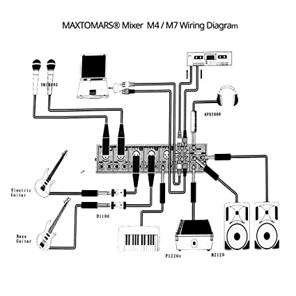 Mixer Console Wiring Diagram | Wiring Schematic Diagram on