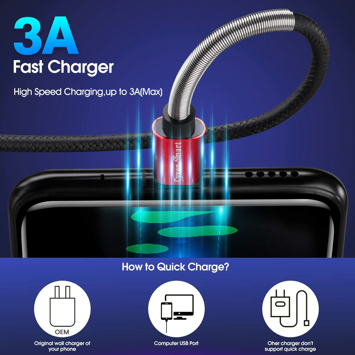 3A Fast Charging USB Type C Cable 3ft 3 Pack USB-A to USB-C TPE Cord Fast Charging C Cables Compatible with Samsung Galaxy A10//A20//A51//S10//S9//S8//Note 8,LG V20//V30//V40