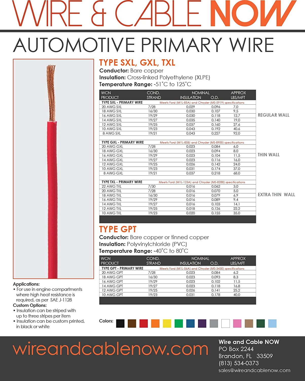 Amazon.com: 8 AWG GXL Wire Orange (1000 feet): Industrial & Scientific