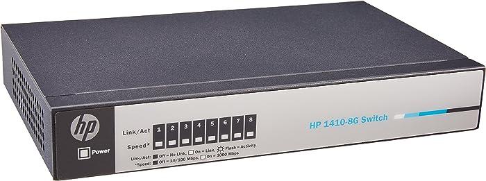 Top 10 Hp Cp 2025