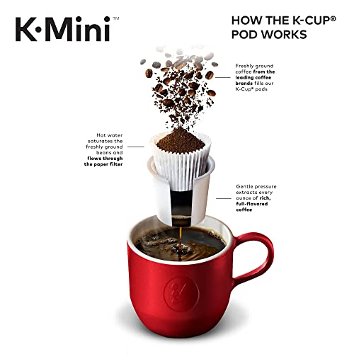 how-k-cup-pod-works