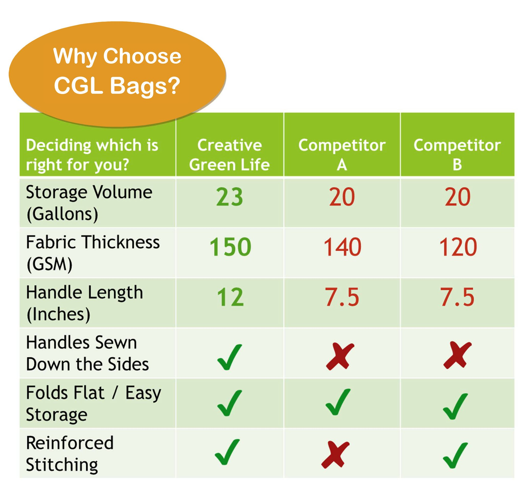 Storage and Moving Bag Set with Zipper Closure (8 Pack). Extra-large, Heavy Duty, Thick Oversized Wardrobe Totes. Bins for Clothing, Comforters, Blankets, Dorm Room Essentials, Decorations, Supplies by Creative Green Life (Image #5)