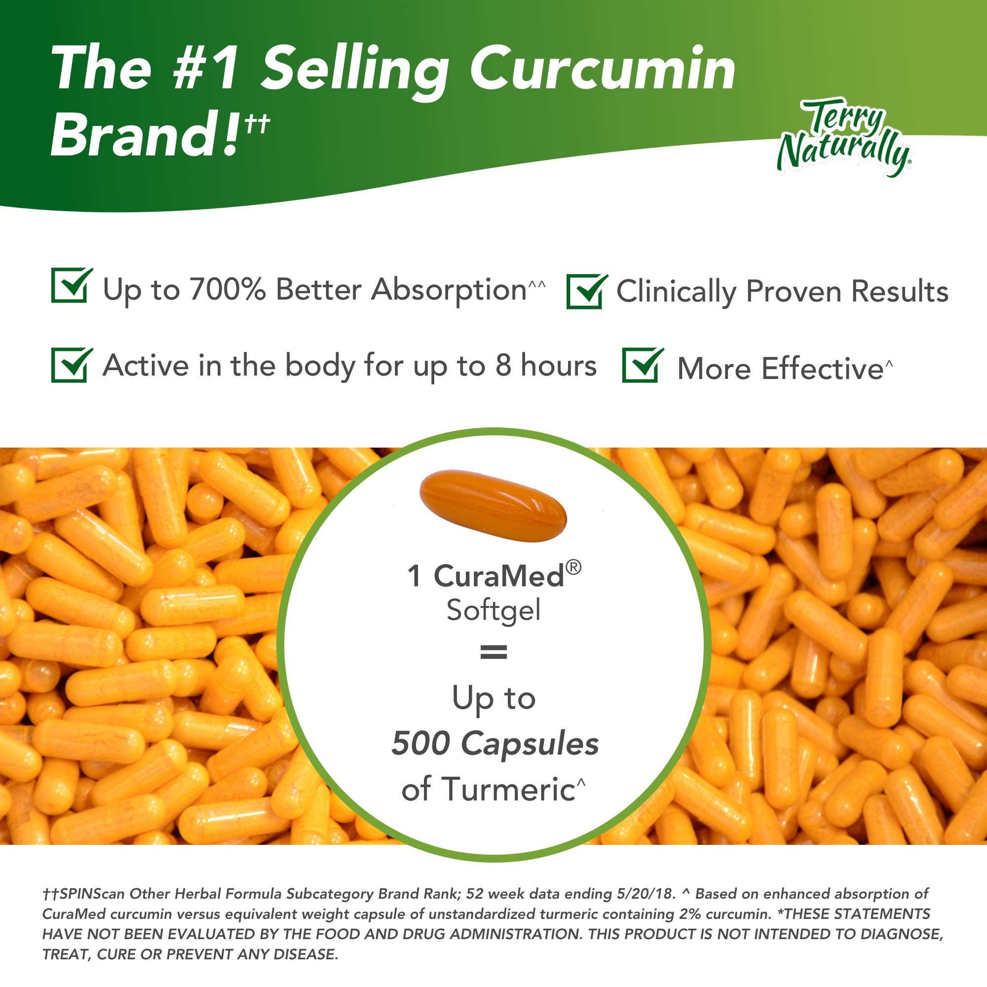 Terry Naturally CuraMed 750 mg - 60 Softgels - Superior Absorption BCM-95 Curcumin Supplement, Promotes Healthy Inflammation Response - Non-GMO, Gluten-Free, Halal - 60 Servings by Terry Naturally (Image #3)