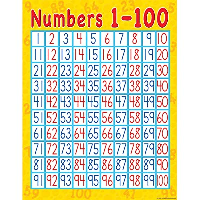 Teacher Created Resources Numbers 1-100 Chart, Multi Color (7645): Office Products