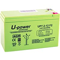 Bateria Plomo AGM 7.2Ah 12V FASTON F2 6.3mm