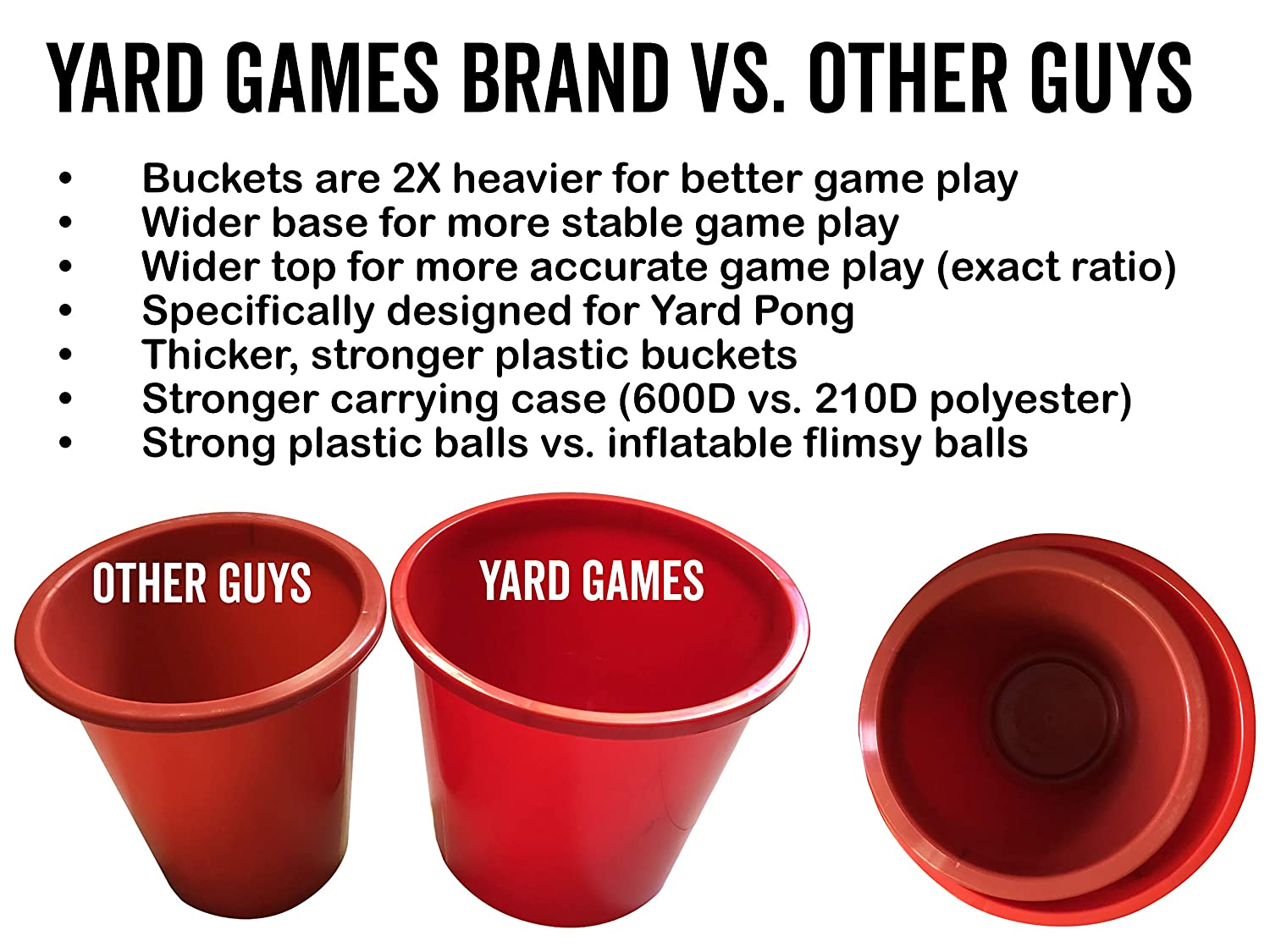 a9be1b6f7 Amazon.com   Giant Yard Pong   Sports   Outdoors