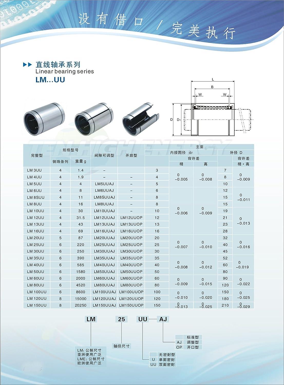 TEN-HIGH LM8SUU Linear Motion Ball Bearing Pillow Block2 pcs for 3D Printer