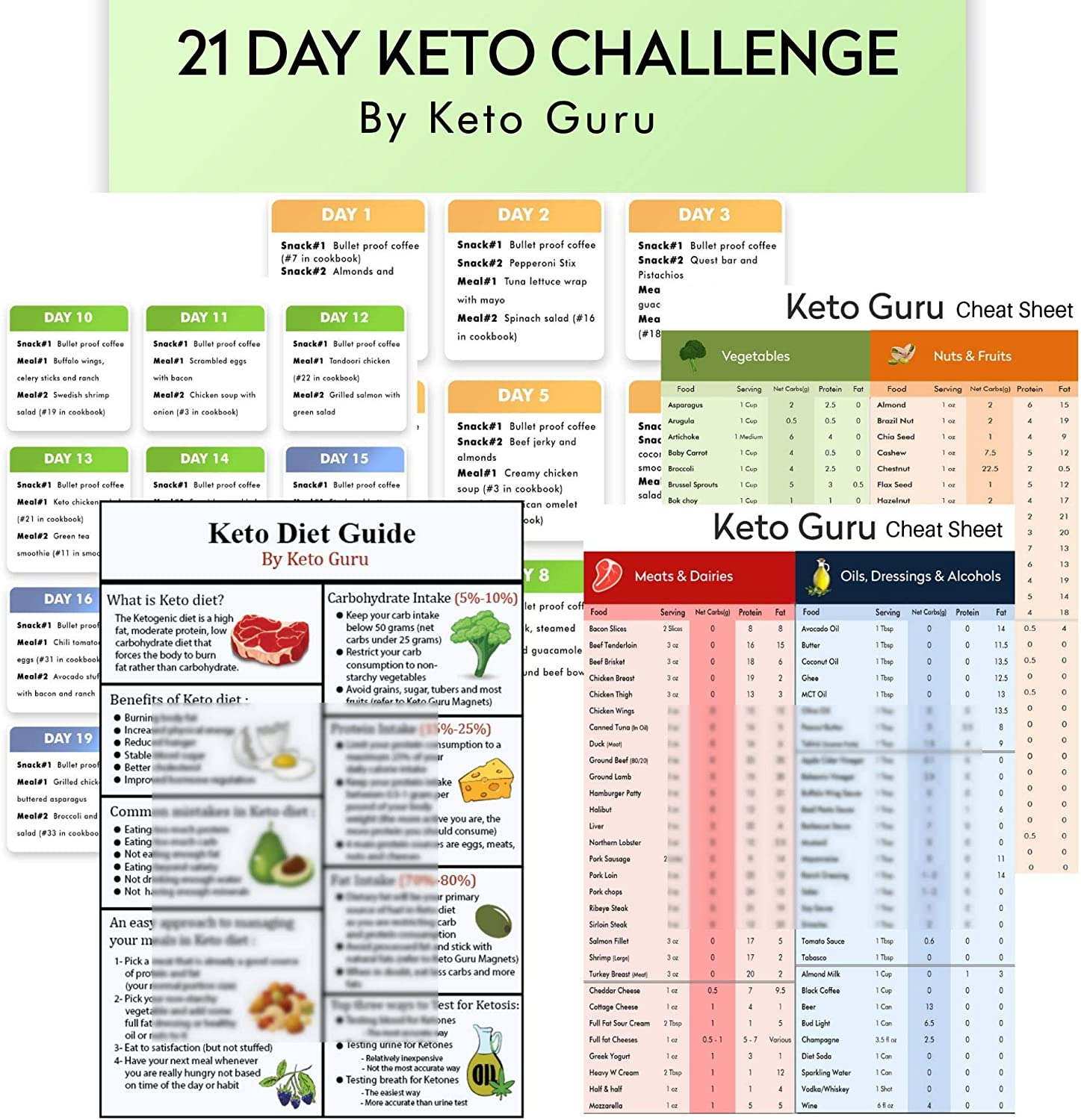 Amazon Com 21 Day Keto Challenge Pack With Meal Plan Keto Cheat Sheets For Beginners Big Size 8 X11 Laminated Ketogenic Diet 120 Food List Quick Guide Reference Charts For Weight Loss Keto Recipes