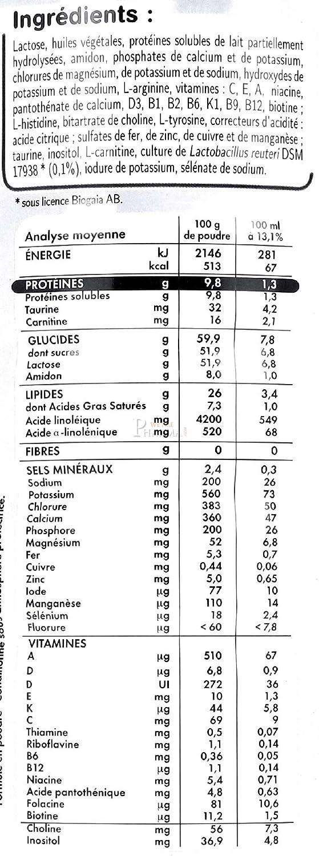 800 g Guigoz lait expert hypoallerg/énique HA 1er /âge