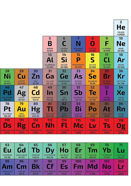 Amazon.com: PEGUYS Mesa magnética periódica de los elementos ...