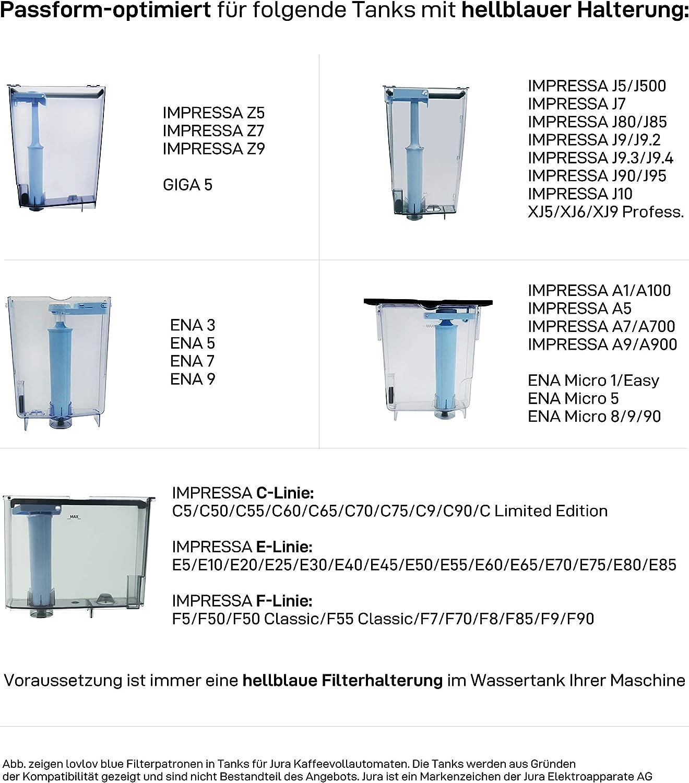 2 paquetes de cartuchos de filtro lovlov Premium aptos para Jura ...
