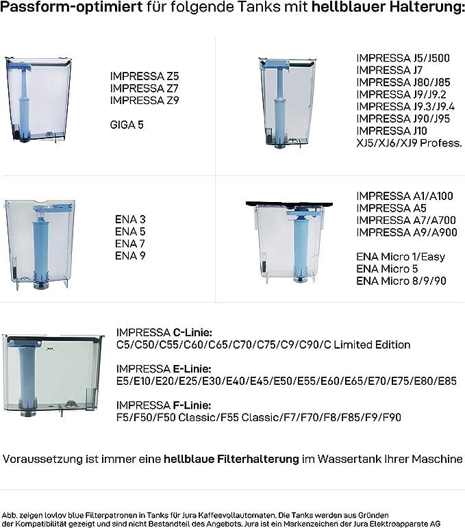 4x Filtro Acqua Per Jura Impressa f5 f7 f9 f50 f55 f70 f85 f90//FILTRO CARTUCCIA