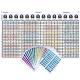 "Amazon Price History for:2017 Fantasy Football Draft Kit 5ft x 3ft Color kit with 4"" Labels"