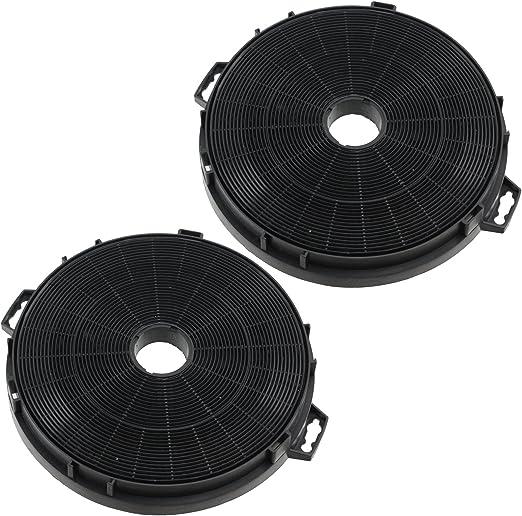 Spares2go Carbón filtros de grasa para Philips Whirlpool cocina ...