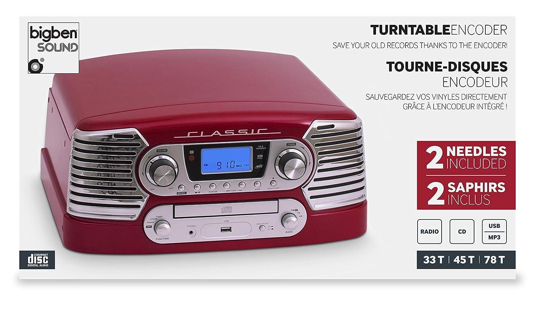 FACOSELV2IP64 N td80rm + blis Amplificador Binaurale, Rojo: Amazon ...