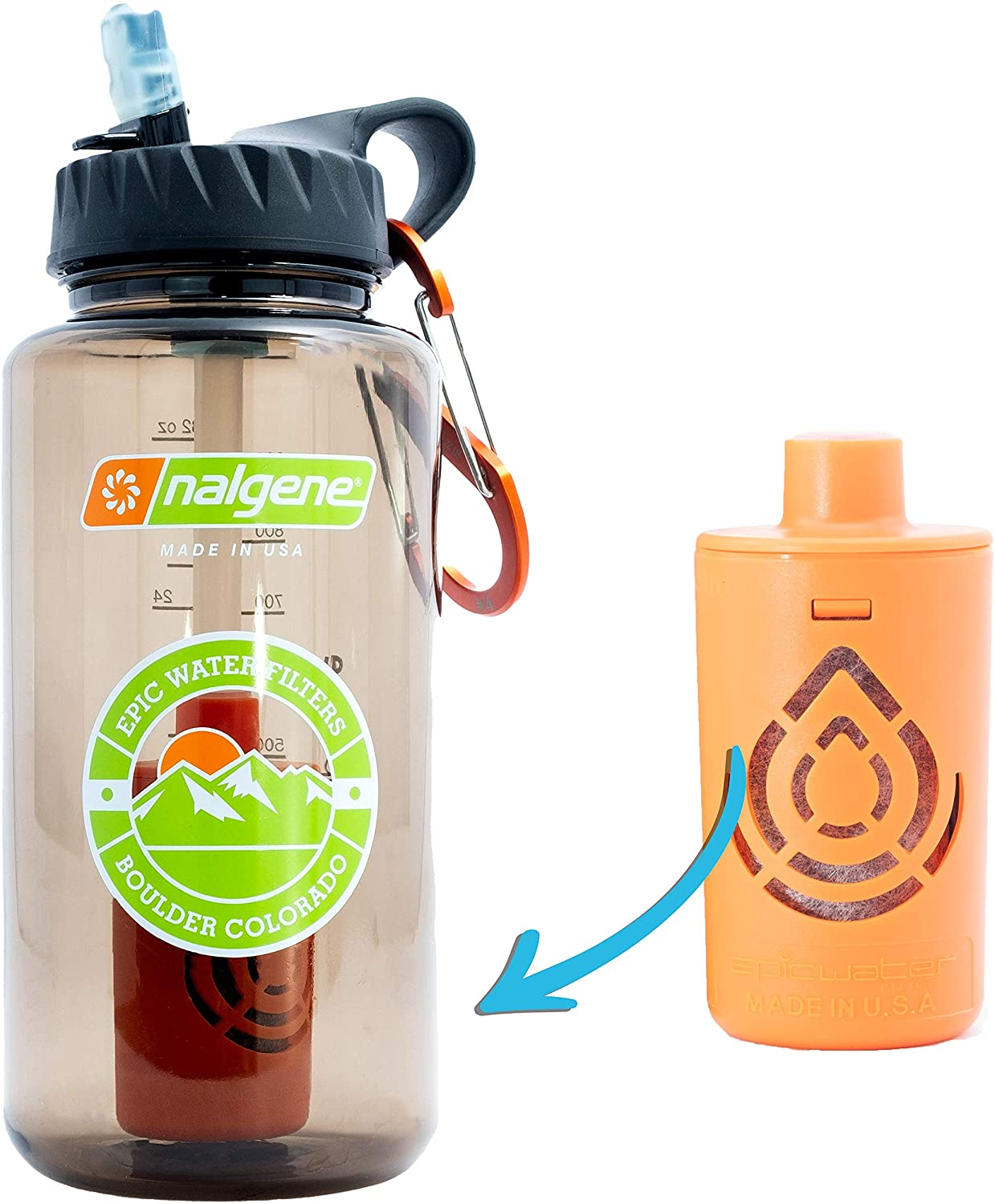 Giardia rated water filter. Giardia water filter. ShieldSquare Captcha