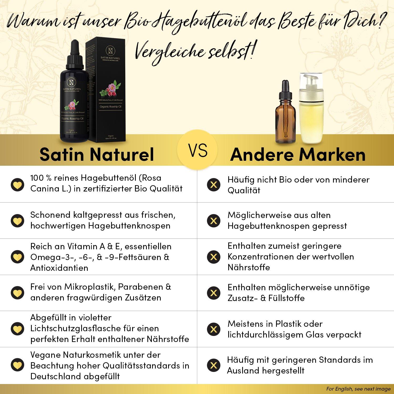 Aceite de Rosa Mosqueta Orgánico 100% Puro Y Natural de Calidad Superior 50 ml / Aceite de Rosa Silvestre Envasado Con Protección Contra La Luz ...