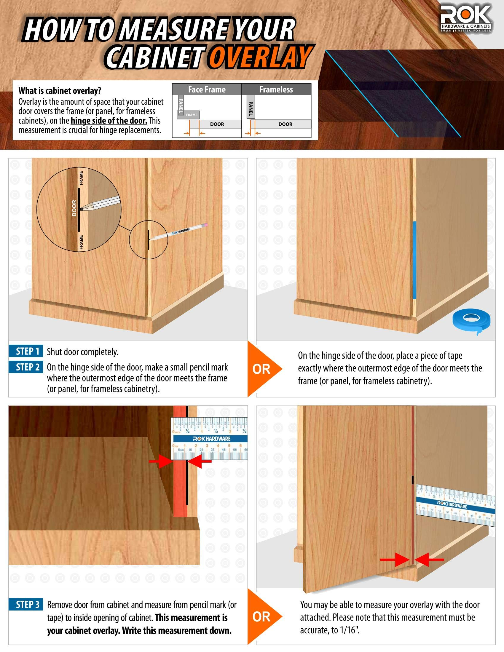 25 Pack Rok Hardware Grass TEC 864 108 Degree 3/4'' Overlay 3 Level Soft Close Screw On Compact Cabinet Hinge 04432A-15 3-Way Adjustment 45mm Boring Pattern by Rok (Image #6)