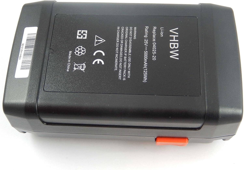 vhbw Batería Compatible con Gardena cortacéspedes helicoidales 380 C, 380 EC, 380 Li, 4024-20, 40254-20, 4028-20 (Li-Ion, 5000mAh, 25V)